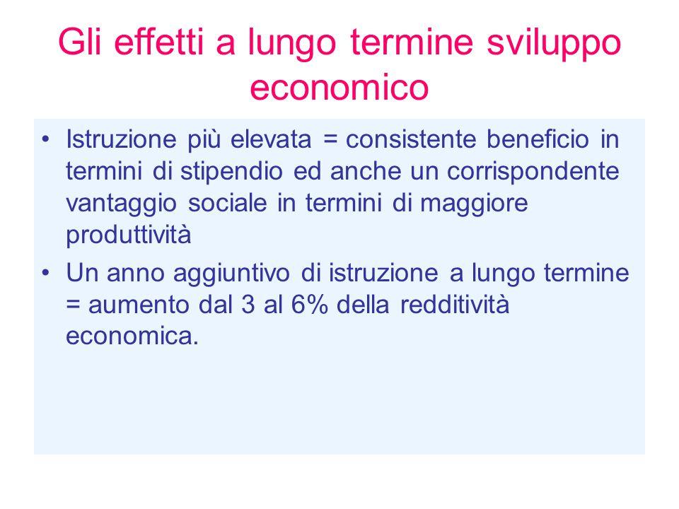 Gli effetti a lungo termine sviluppo economico