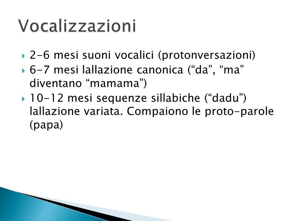 Vocalizzazioni 2-6 mesi suoni vocalici (protonversazioni)