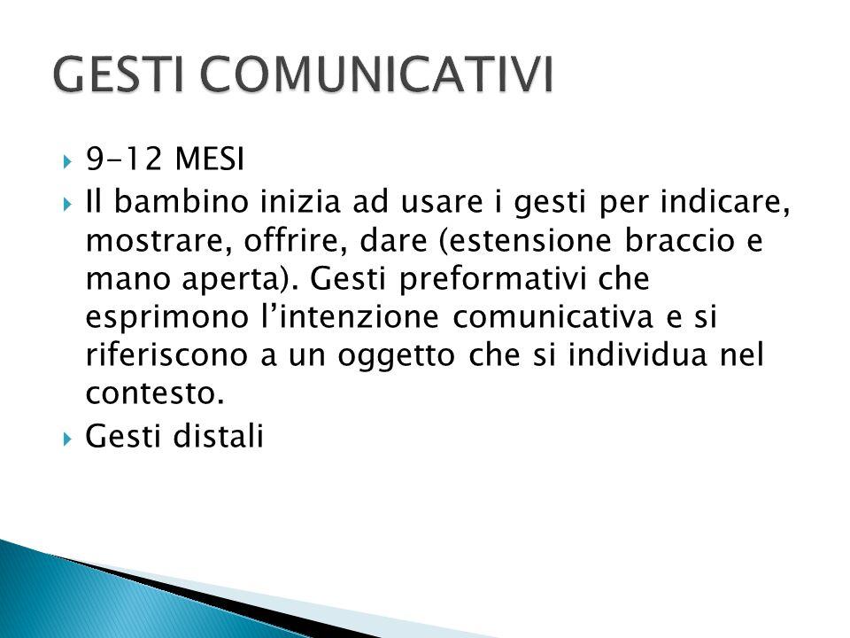 GESTI COMUNICATIVI 9-12 MESI