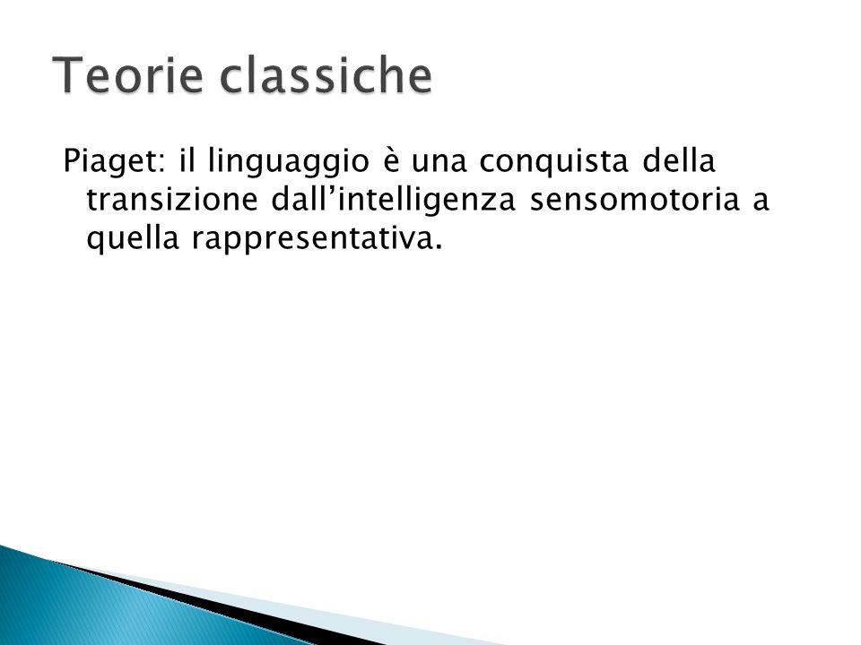 Teorie classiche Piaget: il linguaggio è una conquista della transizione dall'intelligenza sensomotoria a quella rappresentativa.