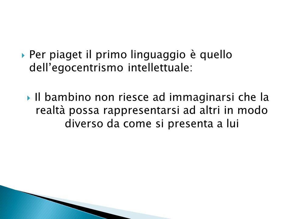 Per piaget il primo linguaggio è quello dell'egocentrismo intellettuale: