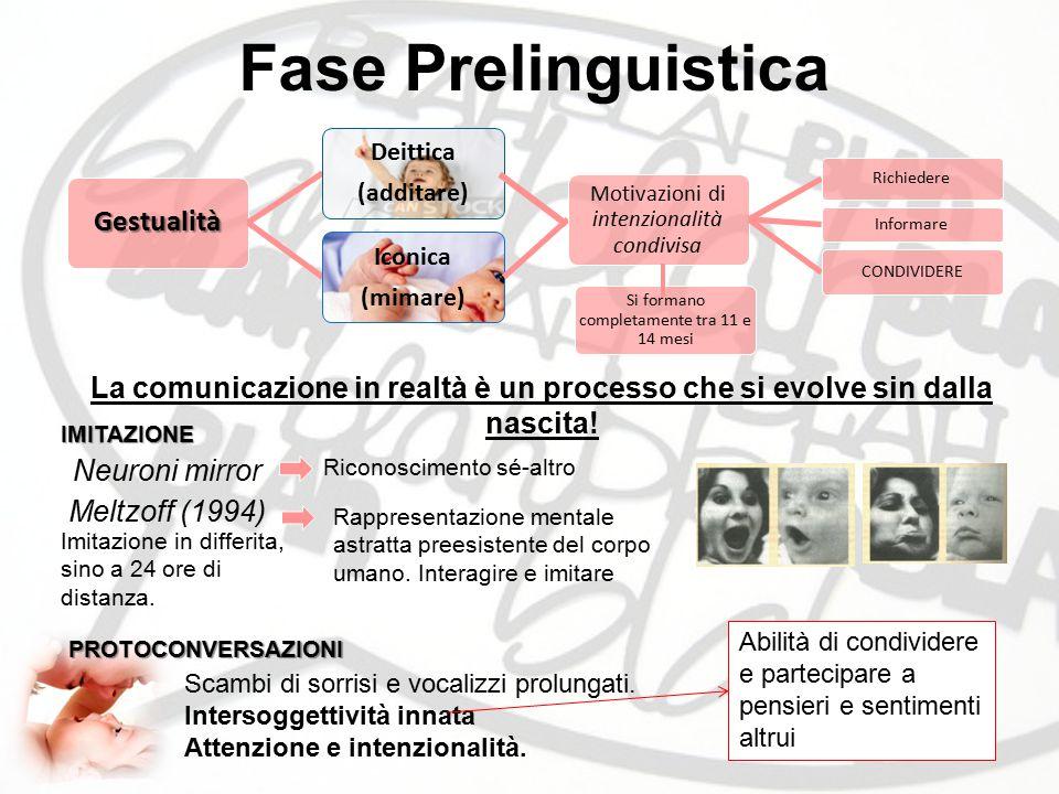 Fase Prelinguistica Gestualità