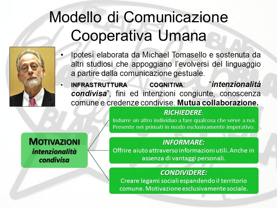 Modello di Comunicazione Cooperativa Umana