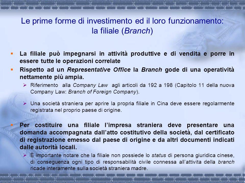 Le prime forme di investimento ed il loro funzionamento: la filiale (Branch)