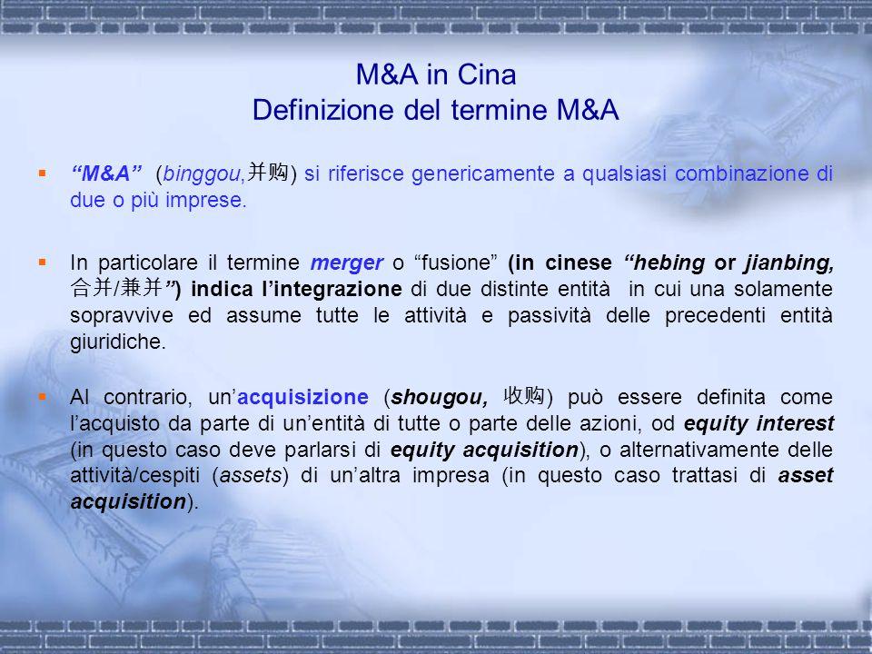 M&A in Cina Definizione del termine M&A