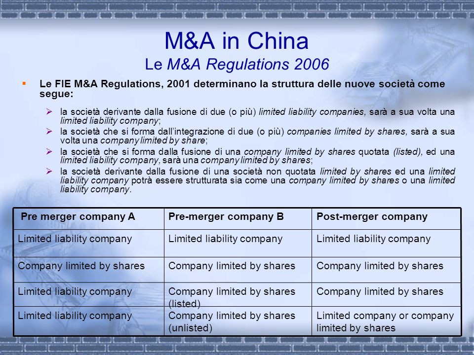 M&A in China Le M&A Regulations 2006