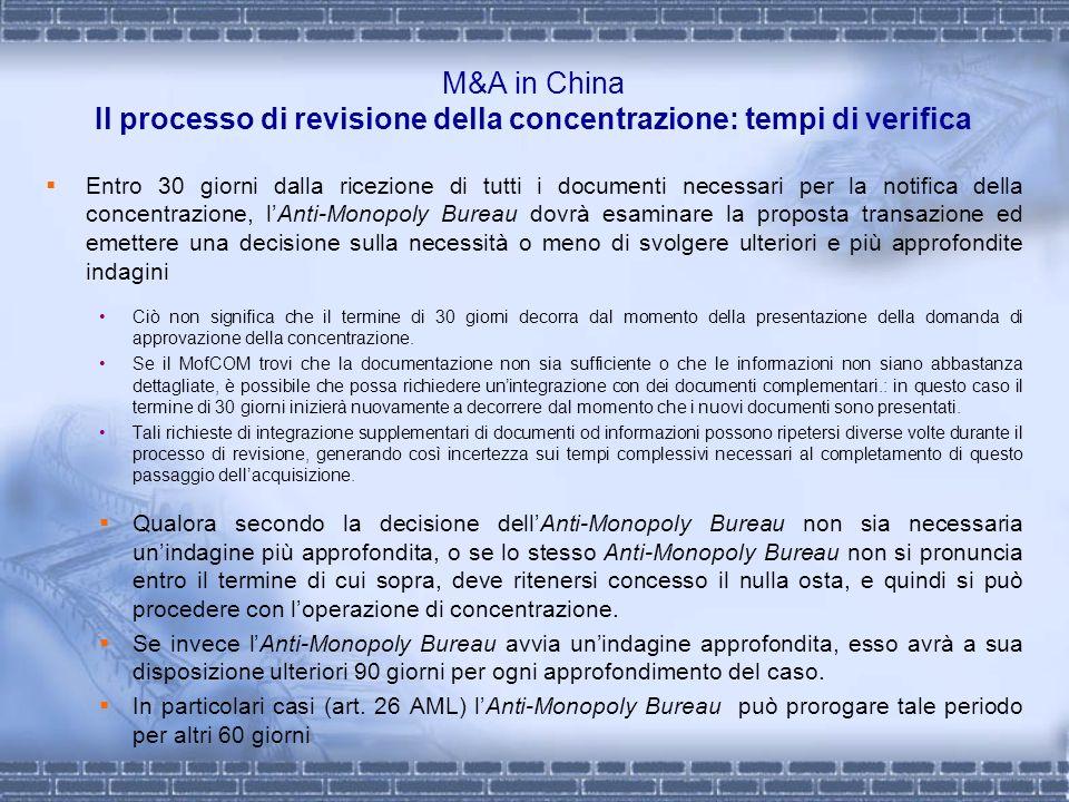 M&A in China Il processo di revisione della concentrazione: tempi di verifica