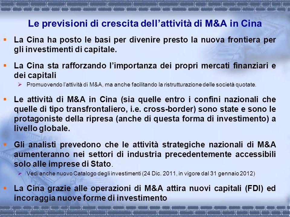 Le previsioni di crescita dell'attività di M&A in Cina