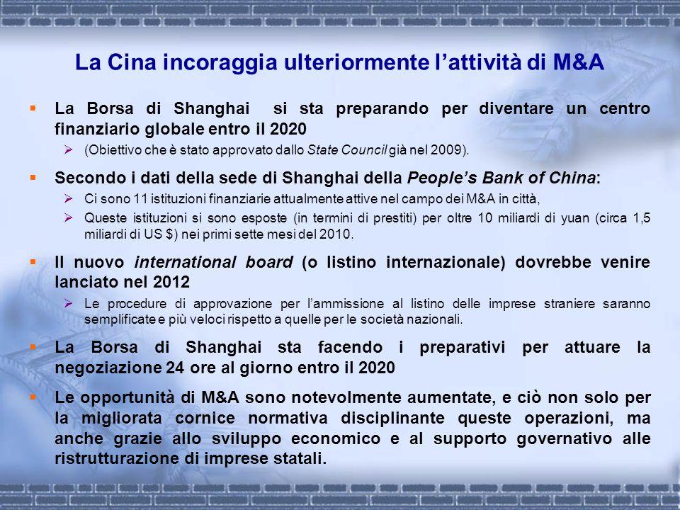 La Cina incoraggia ulteriormente l'attività di M&A