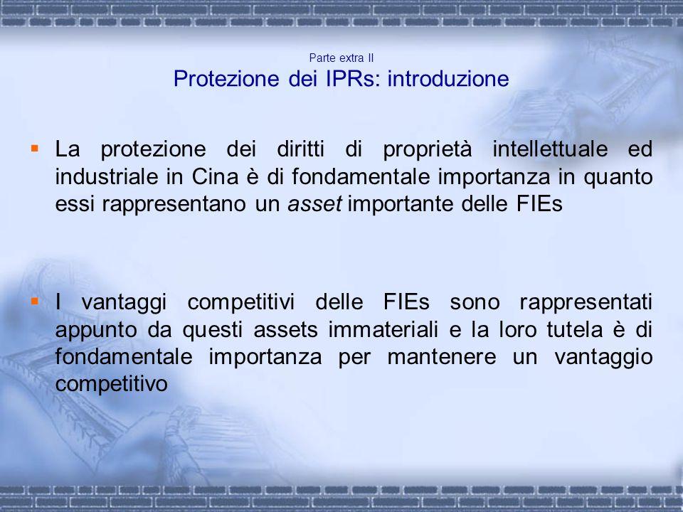 Parte extra II Protezione dei IPRs: introduzione