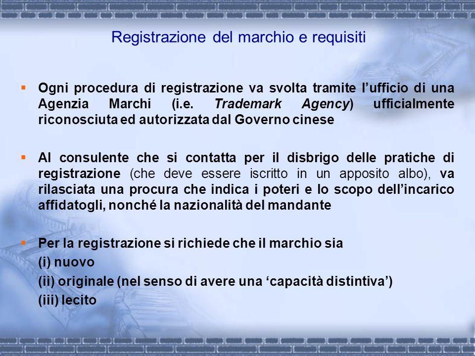 Registrazione del marchio e requisiti