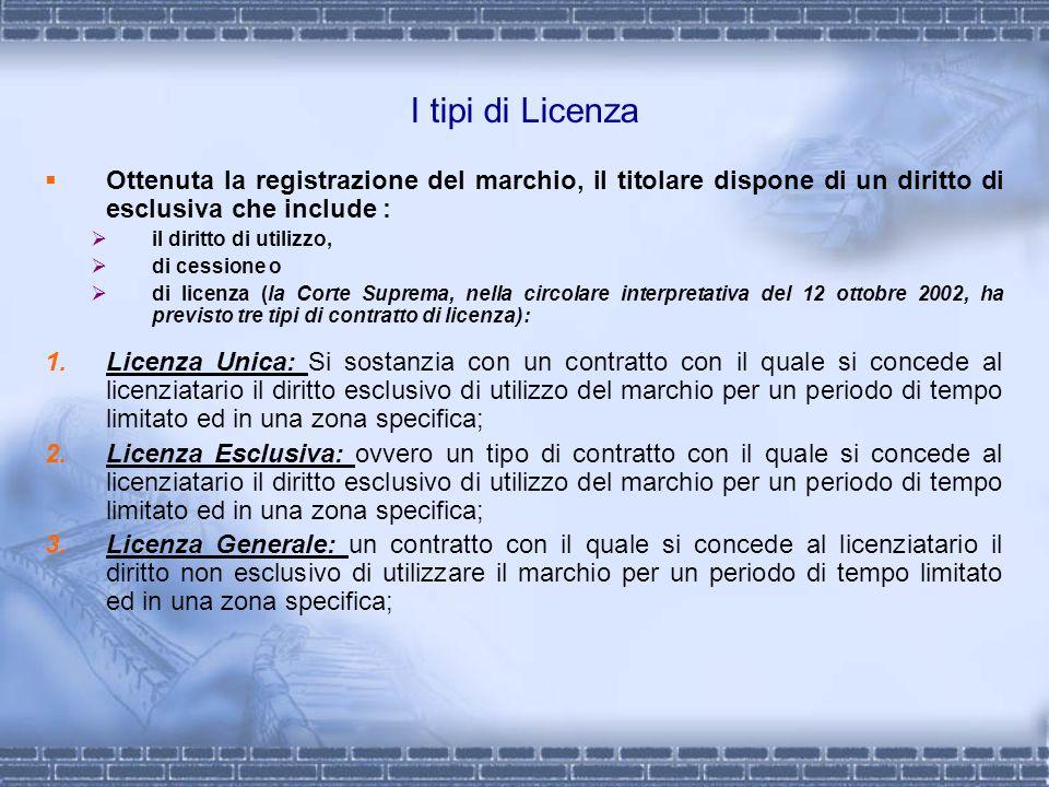 I tipi di Licenza Ottenuta la registrazione del marchio, il titolare dispone di un diritto di esclusiva che include :