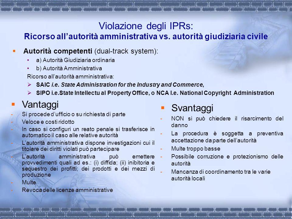 Violazione degli IPRs: Ricorso all'autorità amministrativa vs