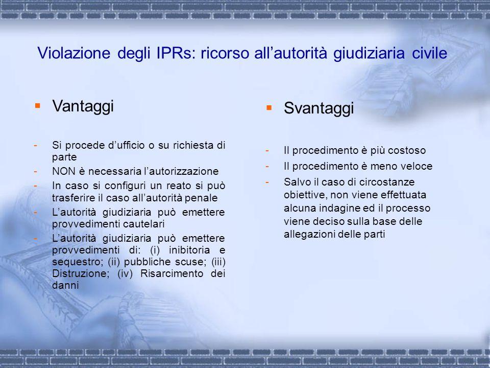 Violazione degli IPRs: ricorso all'autorità giudiziaria civile