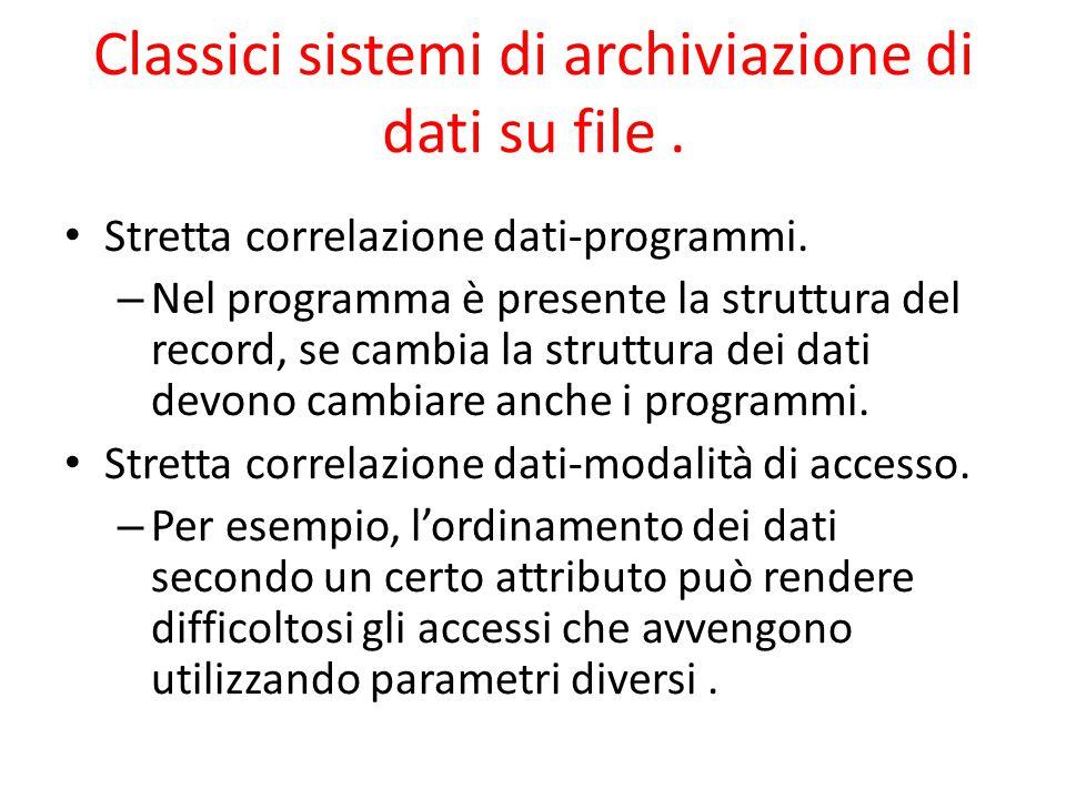 Classici sistemi di archiviazione di dati su file .