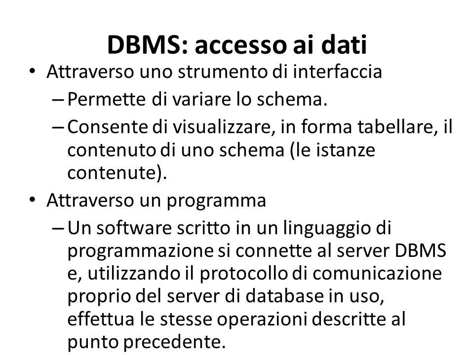 DBMS: accesso ai dati Attraverso uno strumento di interfaccia