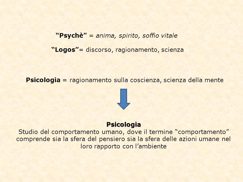 Psychè = anima, spirito, soffio vitale