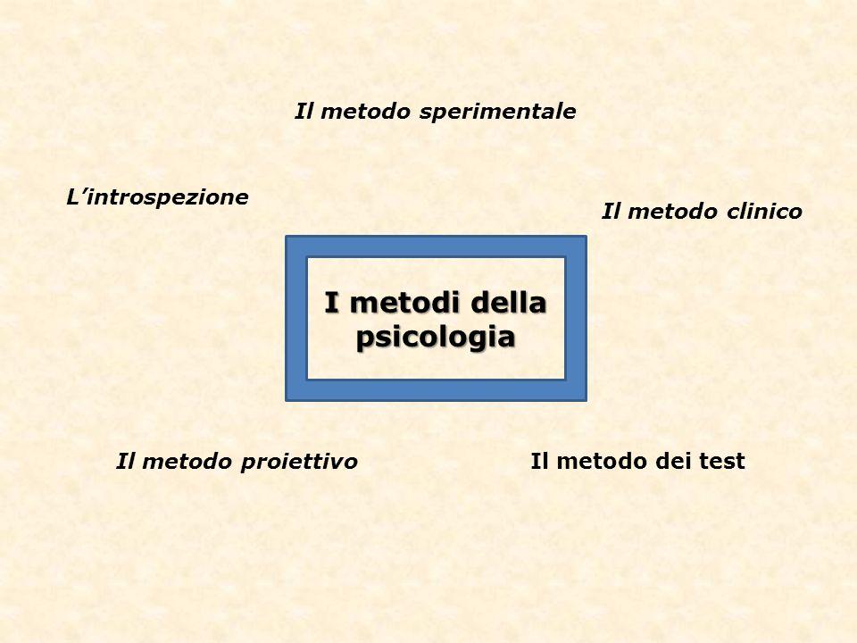I metodi della psicologia