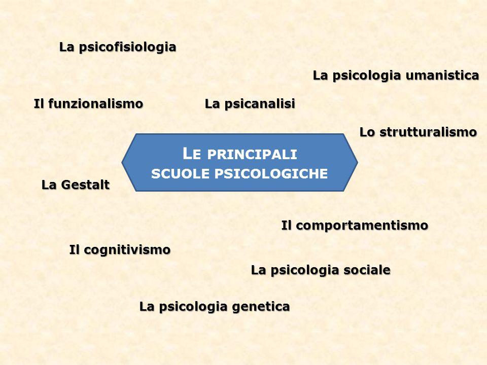 La psicologia umanistica Le principali scuole psicologiche