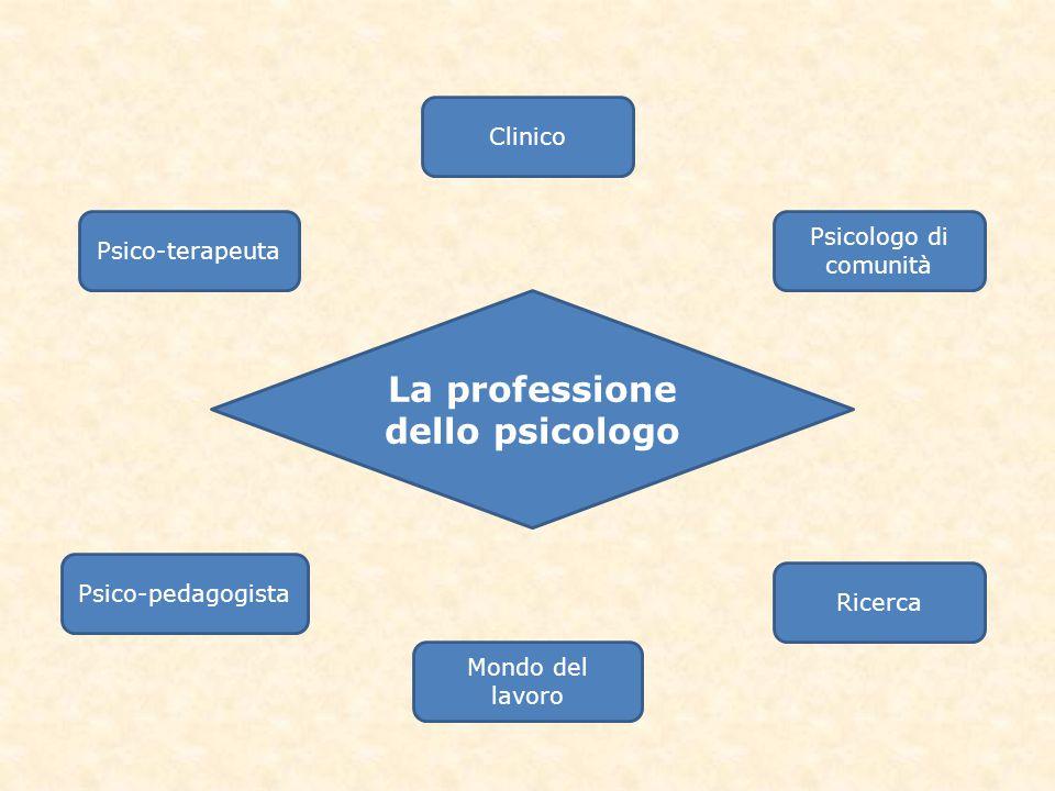 La professione dello psicologo