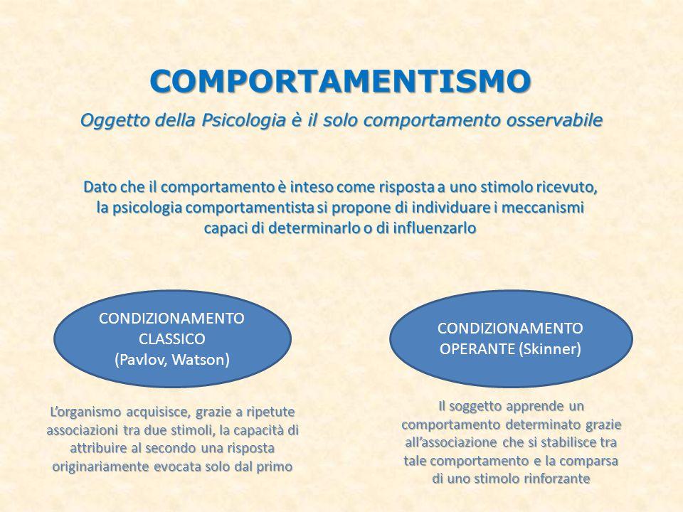 CONDIZIONAMENTO CLASSICO (Pavlov, Watson)