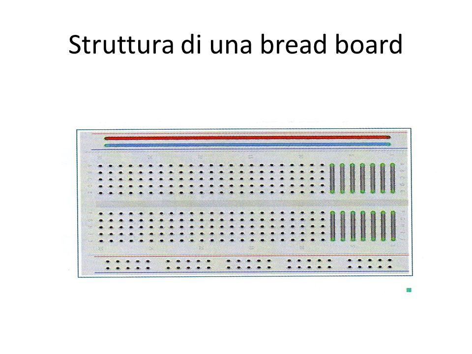Struttura di una bread board