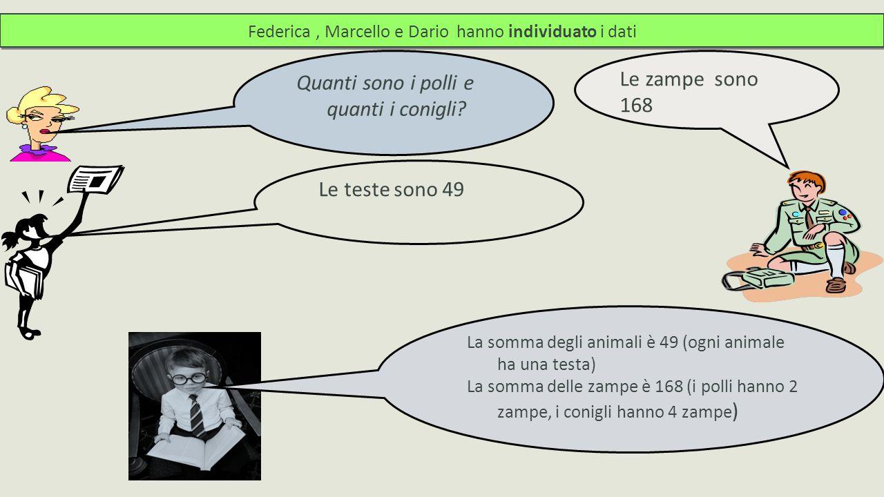 Federica , Marcello e Dario hanno individuato i dati