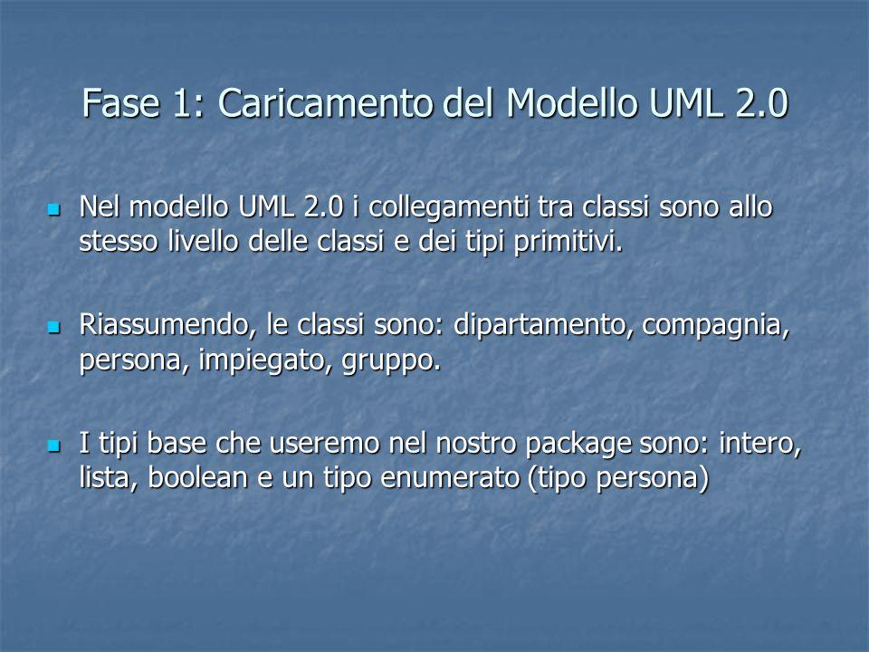 Fase 1: Caricamento del Modello UML 2.0
