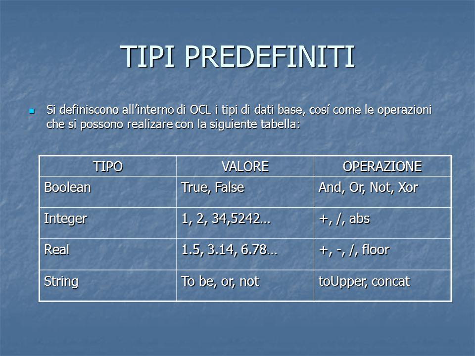 TIPI PREDEFINITI TIPO VALORE OPERAZIONE Boolean True, False