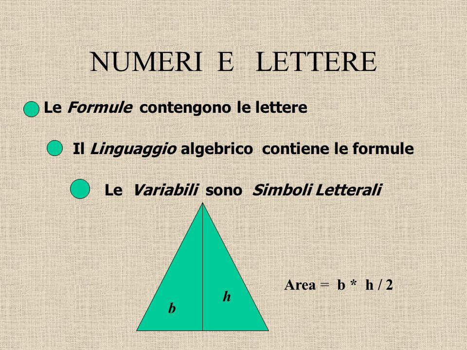 NUMERI E LETTERE Le Formule contengono le lettere