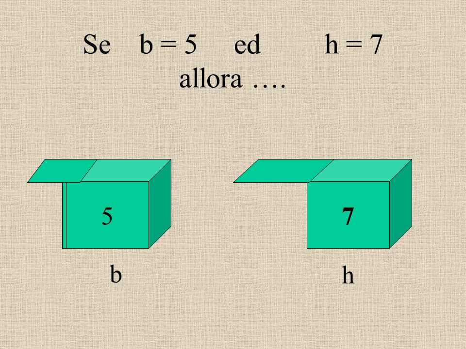Se b = 5 ed h = 7 allora …. 5 7 b h