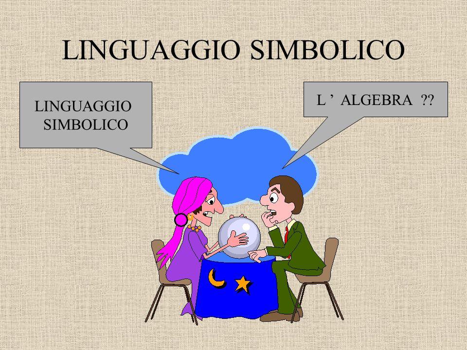 LINGUAGGIO SIMBOLICO LINGUAGGIO SIMBOLICO L ' ALGEBRA