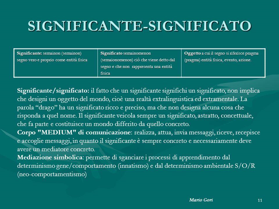 SIGNIFICANTE-SIGNIFICATO