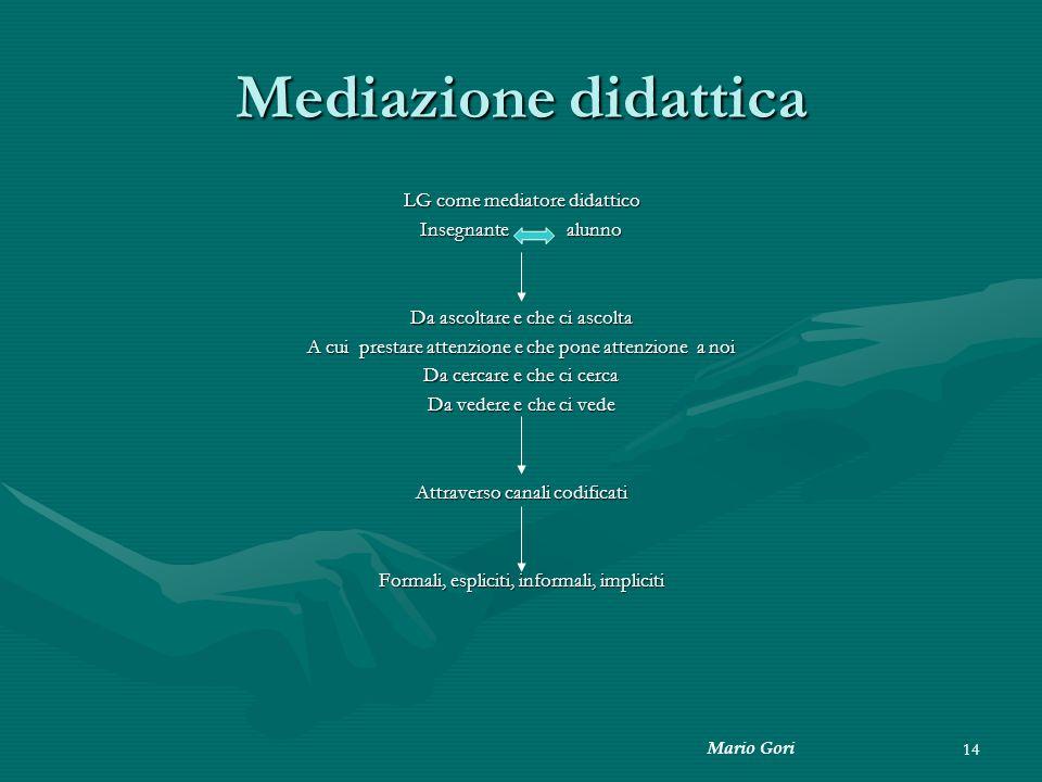 Mediazione didattica LG come mediatore didattico Insegnante alunno