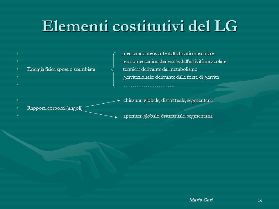 Elementi costitutivi del LG