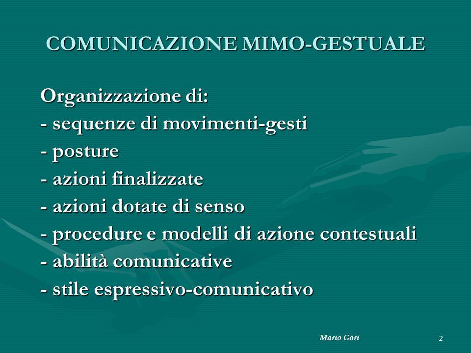 COMUNICAZIONE MIMO-GESTUALE