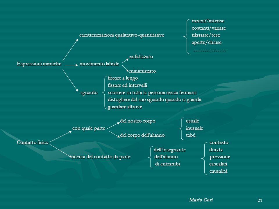 caratterizzazioni qualitativo-quantitative rilassate/tese