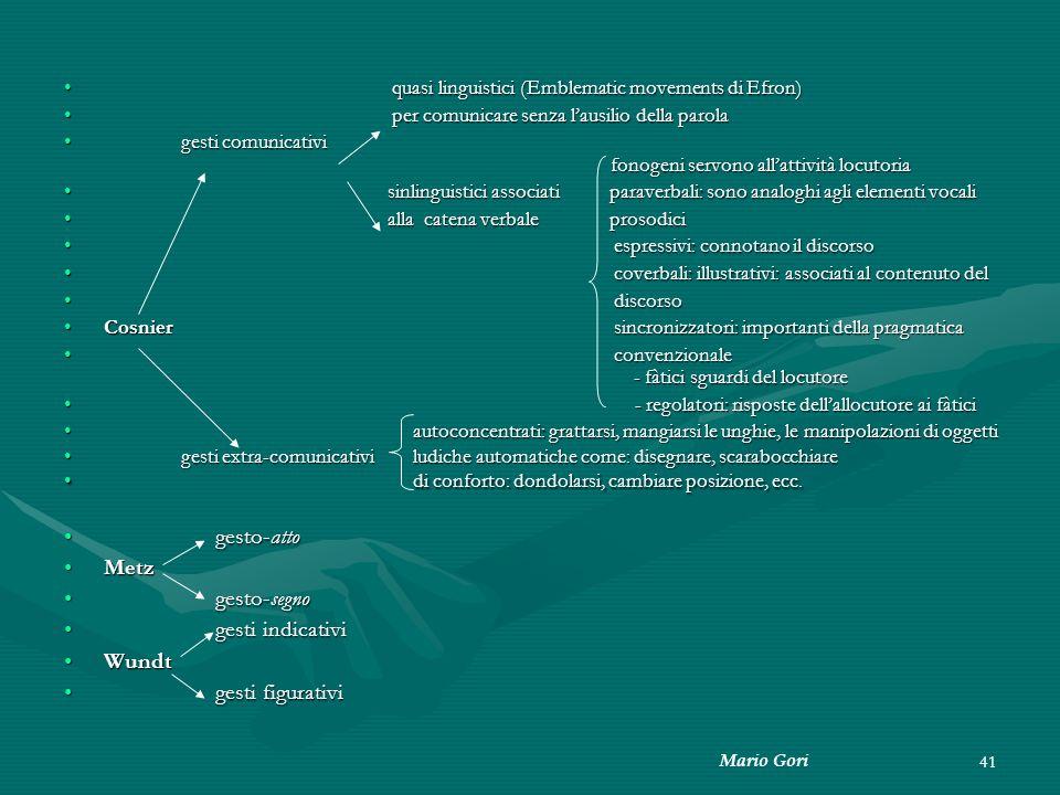 gesto-atto Metz gesto-segno gesti indicativi Wundt gesti figurativi