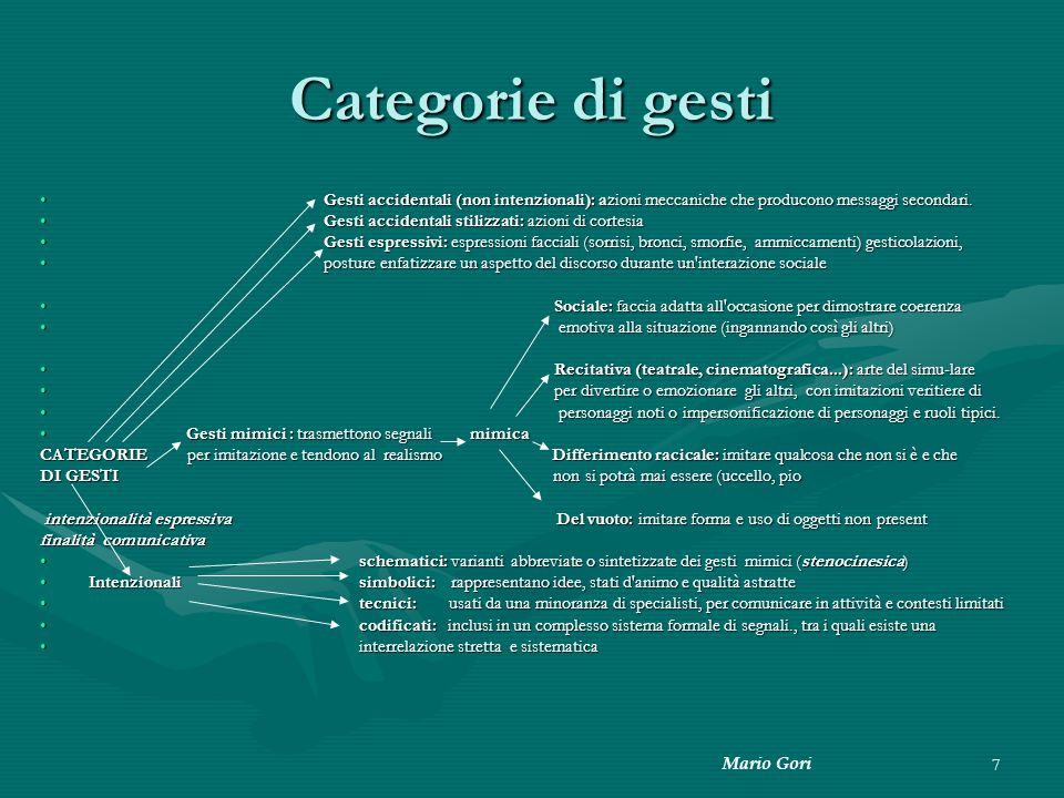 Categorie di gesti Gesti accidentali (non intenzionali): azioni meccaniche che producono messaggi secondari.