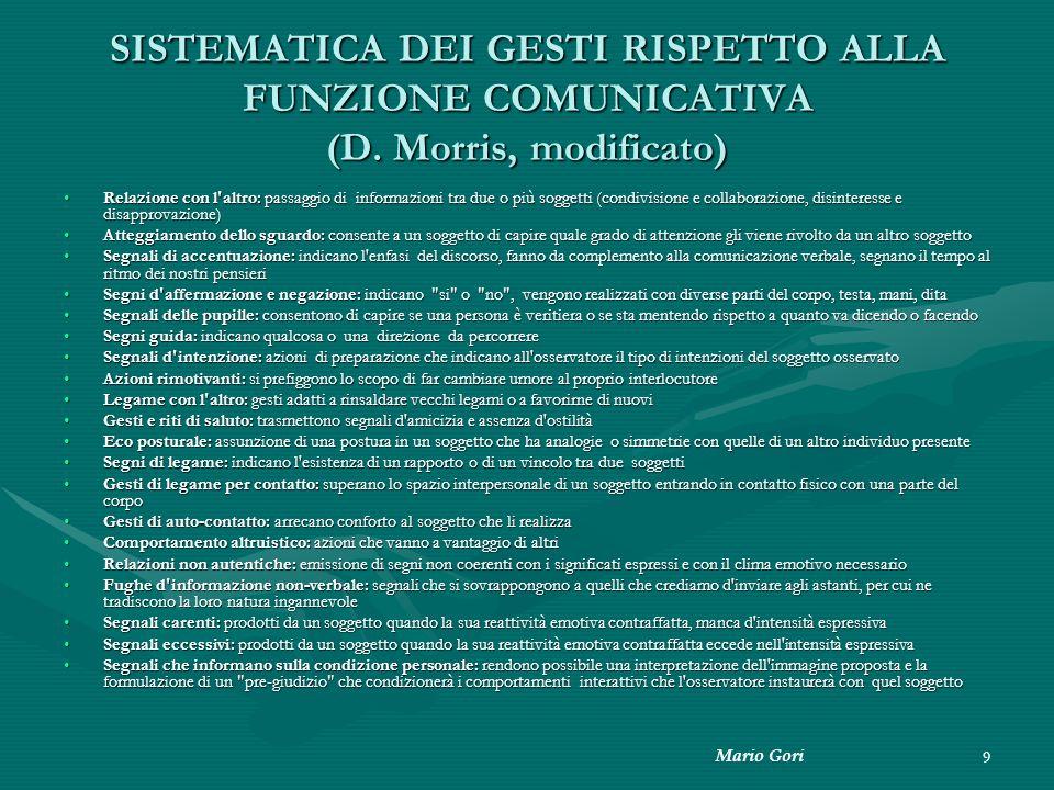SISTEMATICA DEI GESTI RISPETTO ALLA FUNZIONE COMUNICATIVA (D