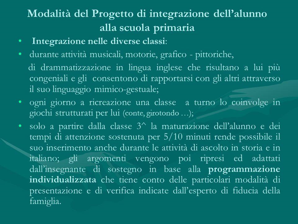 Modalità del Progetto di integrazione dell'alunno alla scuola primaria
