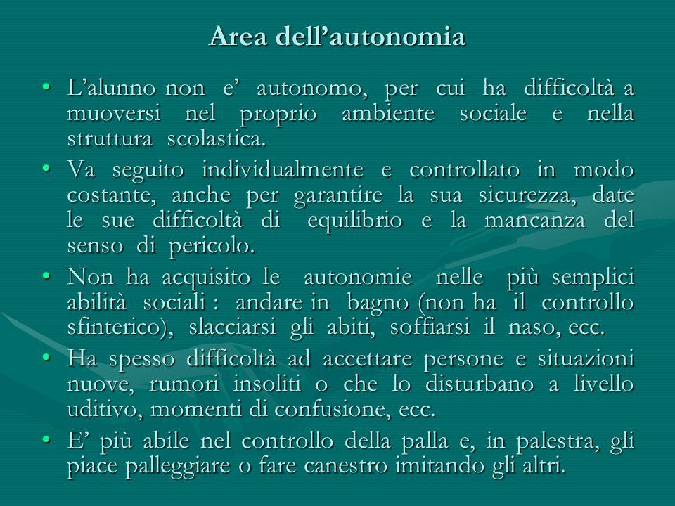 Area dell'autonomia