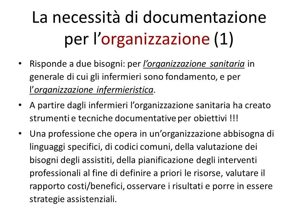 La necessità di documentazione per l'organizzazione (1)