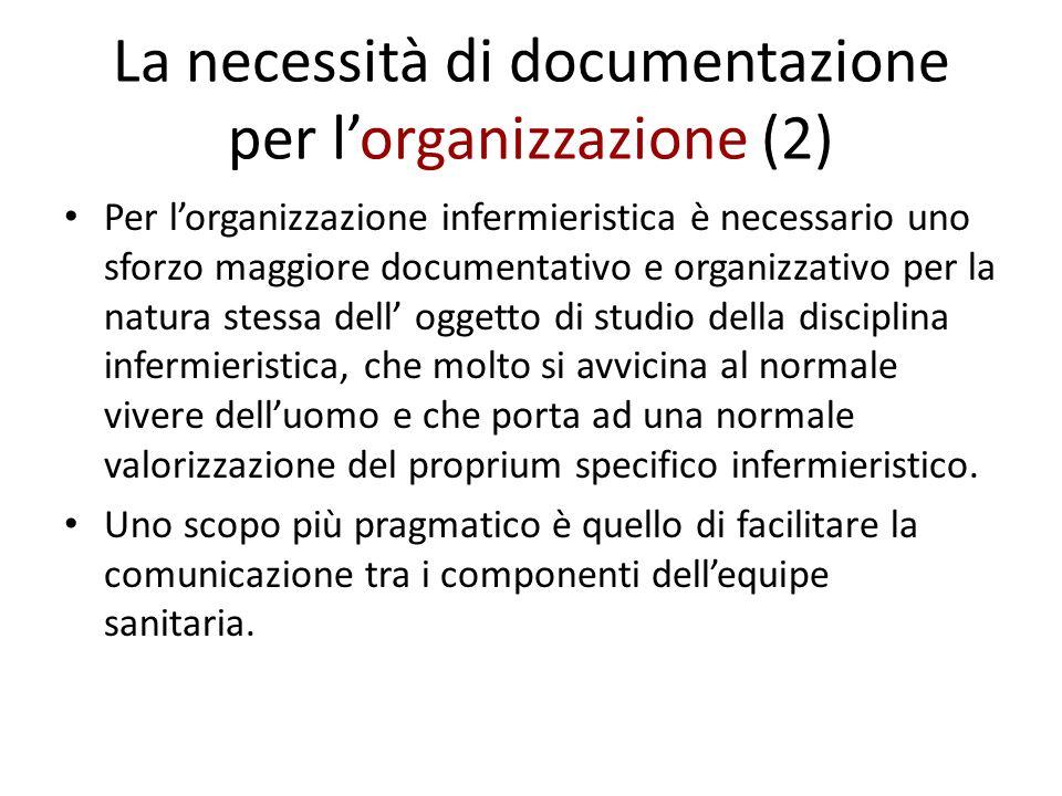 La necessità di documentazione per l'organizzazione (2)