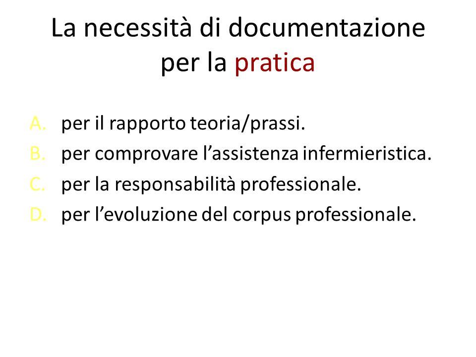 La necessità di documentazione per la pratica