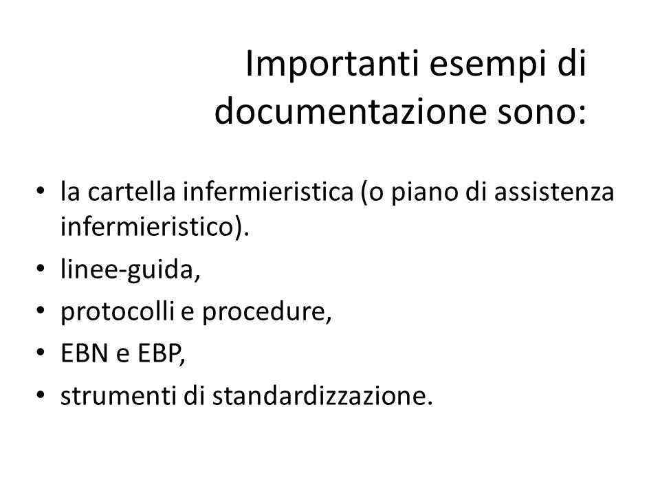 Importanti esempi di documentazione sono: