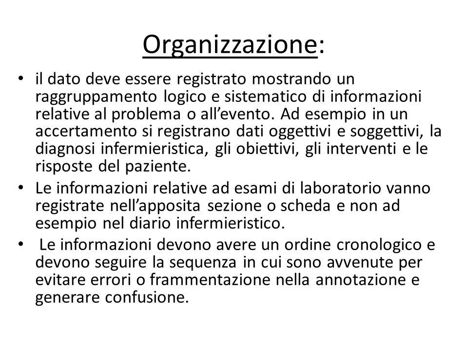 Organizzazione: