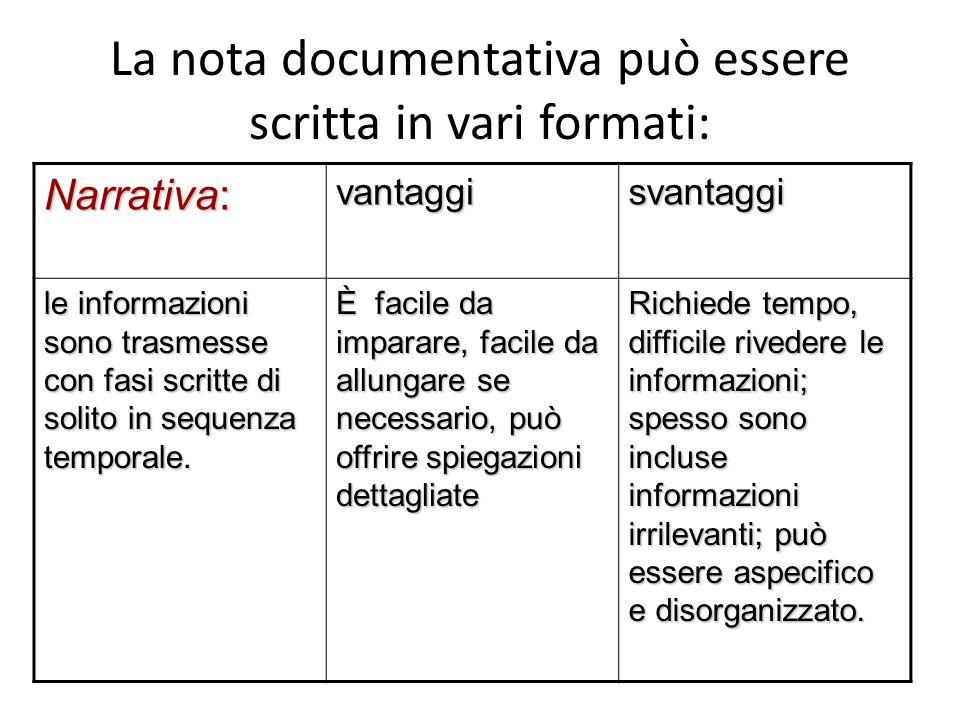La nota documentativa può essere scritta in vari formati: