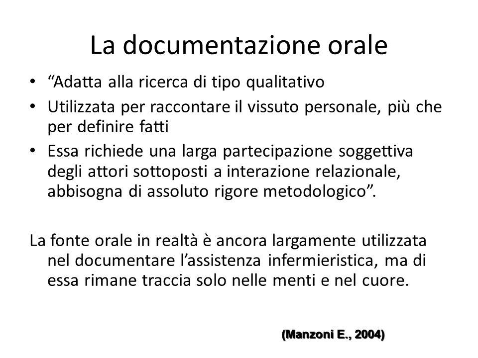 La documentazione orale