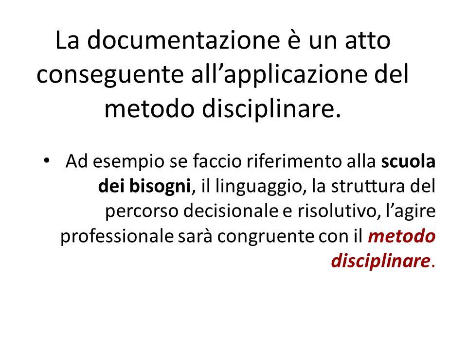 La documentazione è un atto conseguente all'applicazione del metodo disciplinare.